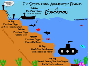 Steps to AR-2
